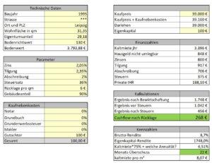 Kalkulation ETW17