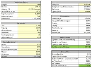 CHW01 Kalkulation