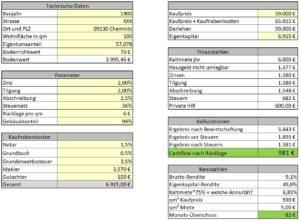 CHW05 Kalkulation