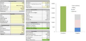 Kalkulation CHW07