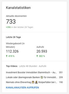 Vermietertagebuch YouTube Kanal Statistik April 2019