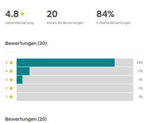 Airbnb Bewertung