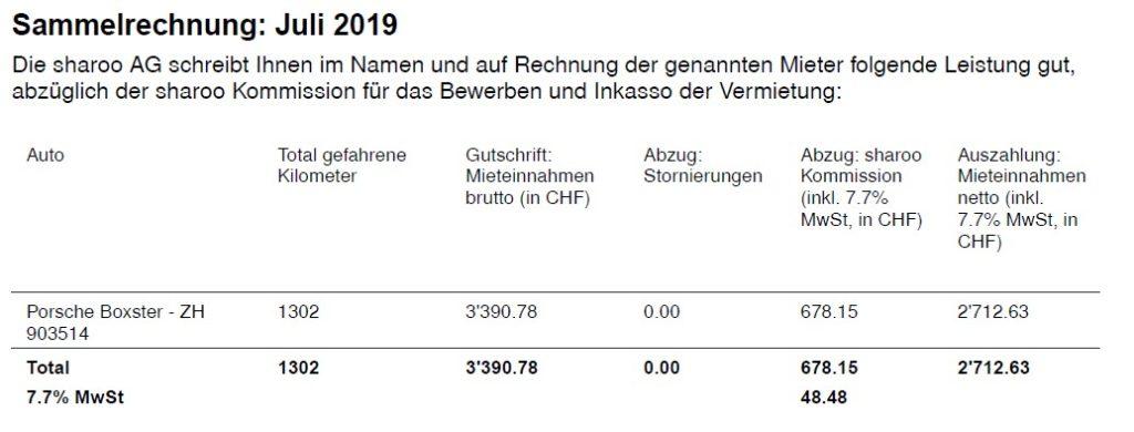Einnahmen Porsche Vermietung Juli 2019