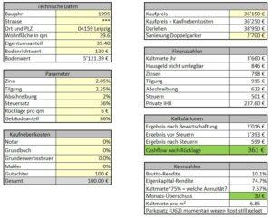 ETW16 Kalkulation