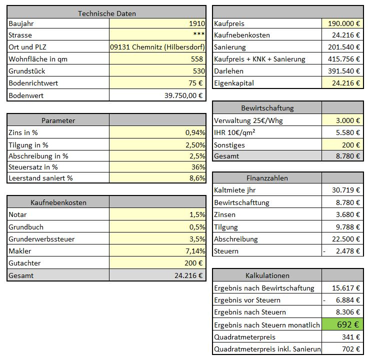 Kalkulation MFH5
