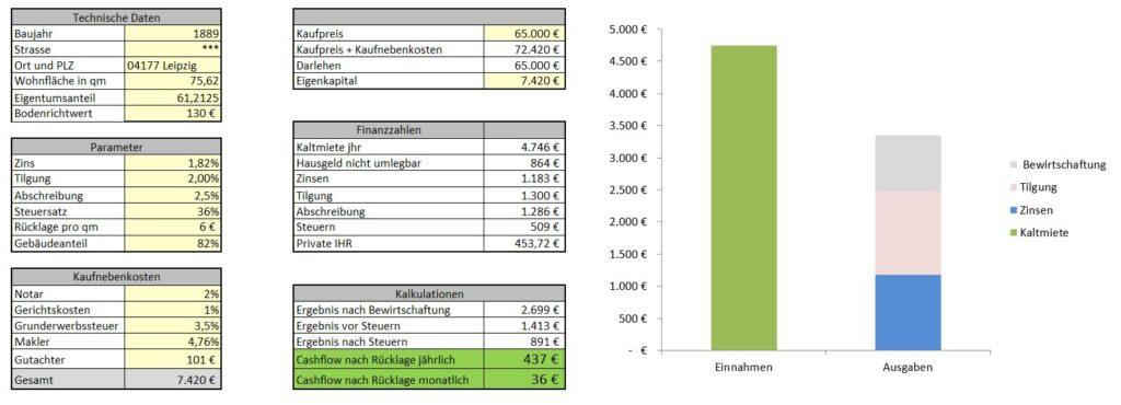 Kalkulation ETW11 beim Kauf